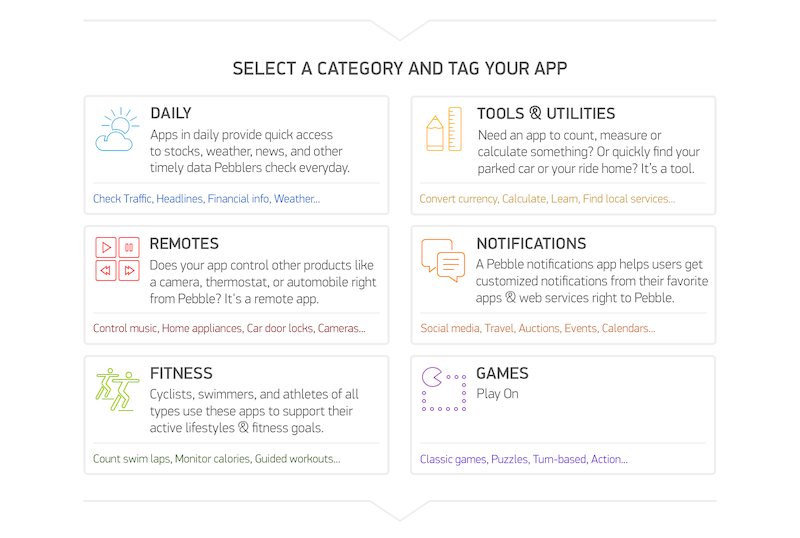 Pebble Announces New App Store Will Be Released in Early 2014