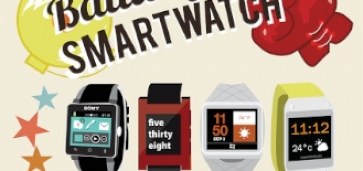 12 Awesome Smart Watch Infographics You Can't Miss