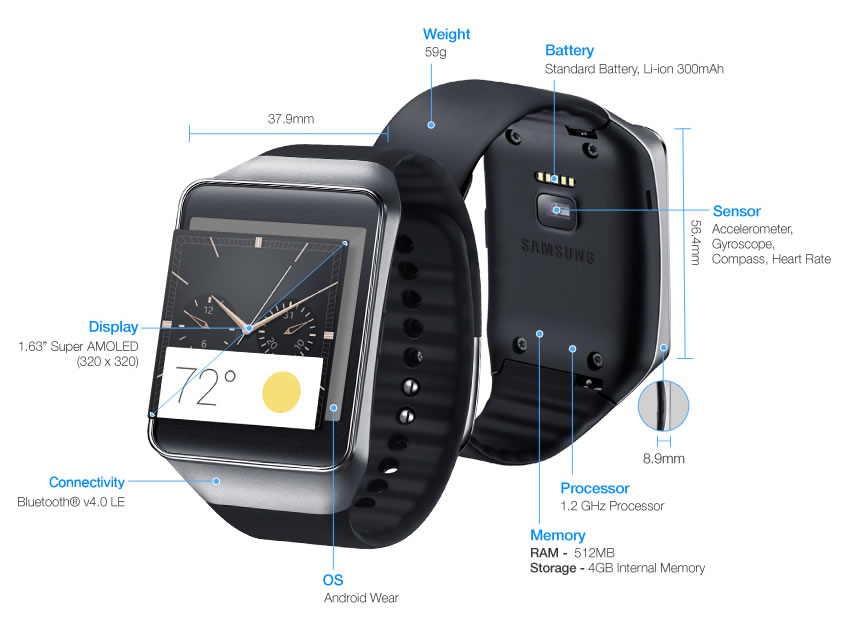 Samsung Gear Live Product Specifications